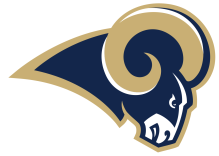 St_Louis_Rams_logo.svg